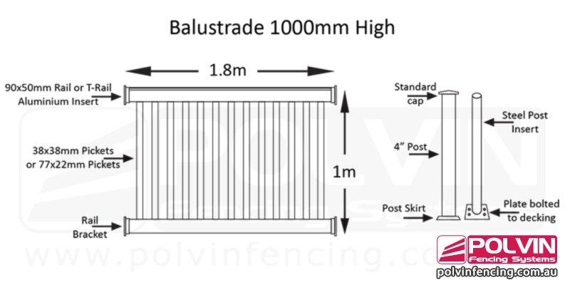 Balustrade Specs - Polvin Fencing
