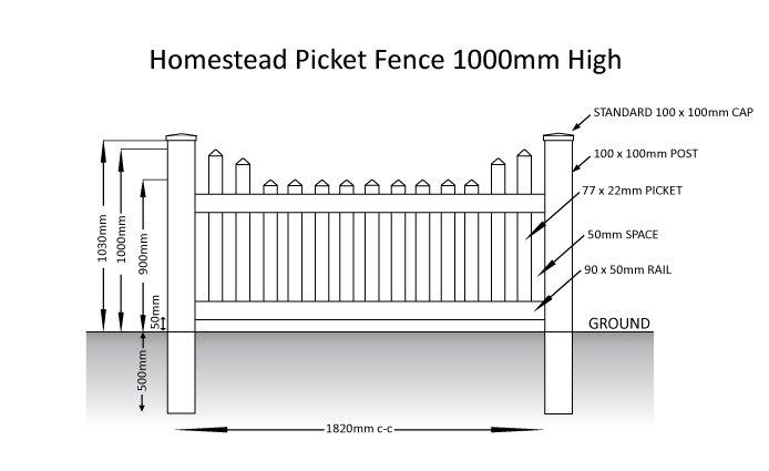 Homestead Picket Fence Panel