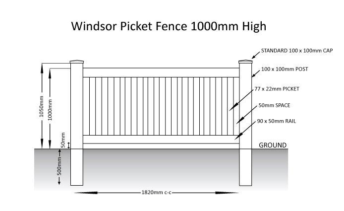 Windsor Picket Fence Panel